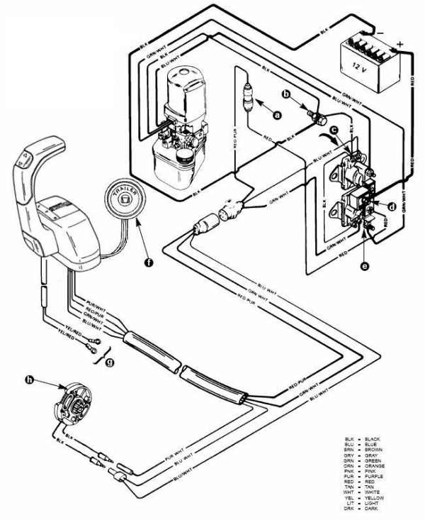 Trim Motor Wiring Diagram