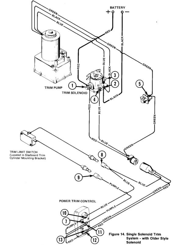 Where Can I Find A Wiring Diagram For A Trim Pump With A Single
