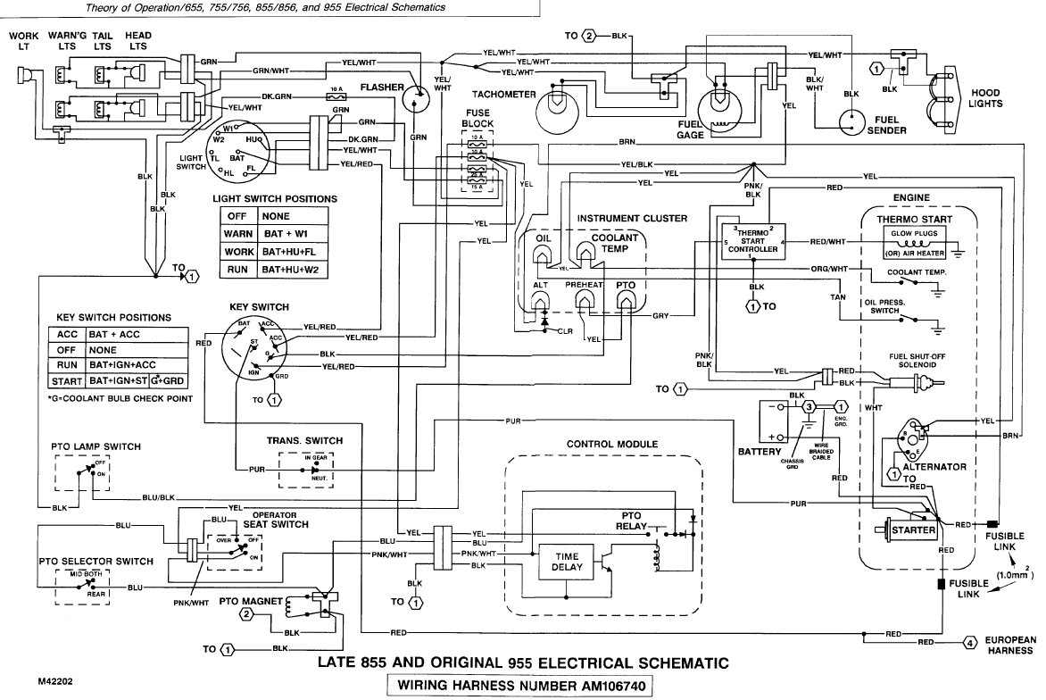 John Deere Gator Ignition Wiring Diagram The Portal And Forum Of Third Level Rh 19 14 12 Jacobwinterstein Com Lawn Mower