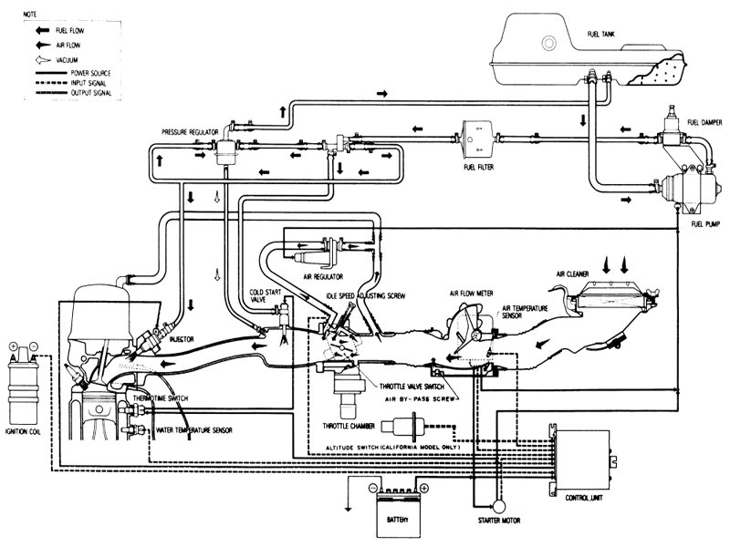 I Need A Vacuum Line Diagram For A Inline 6 Datsun 280z
