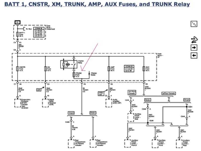 Impala trunk switch wiring diagram