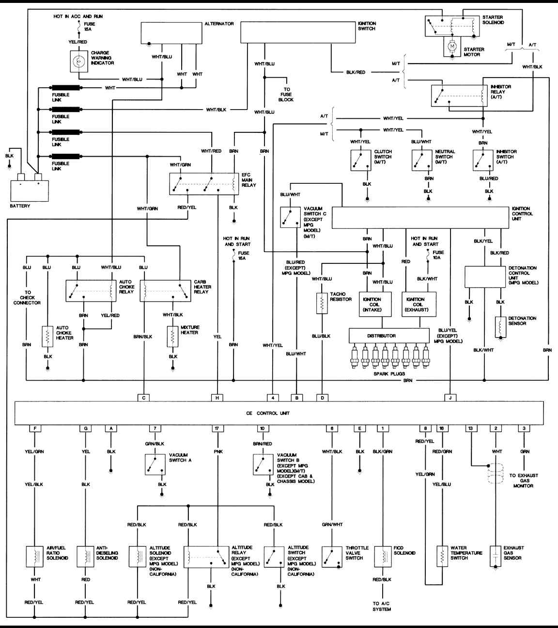 i am trying to get the electrical diagram for a 1986 d 21 nissan 4x4 2008 nissan pathfinder wiring diagram wiring diagram for 1989 nissan pickup truck #7