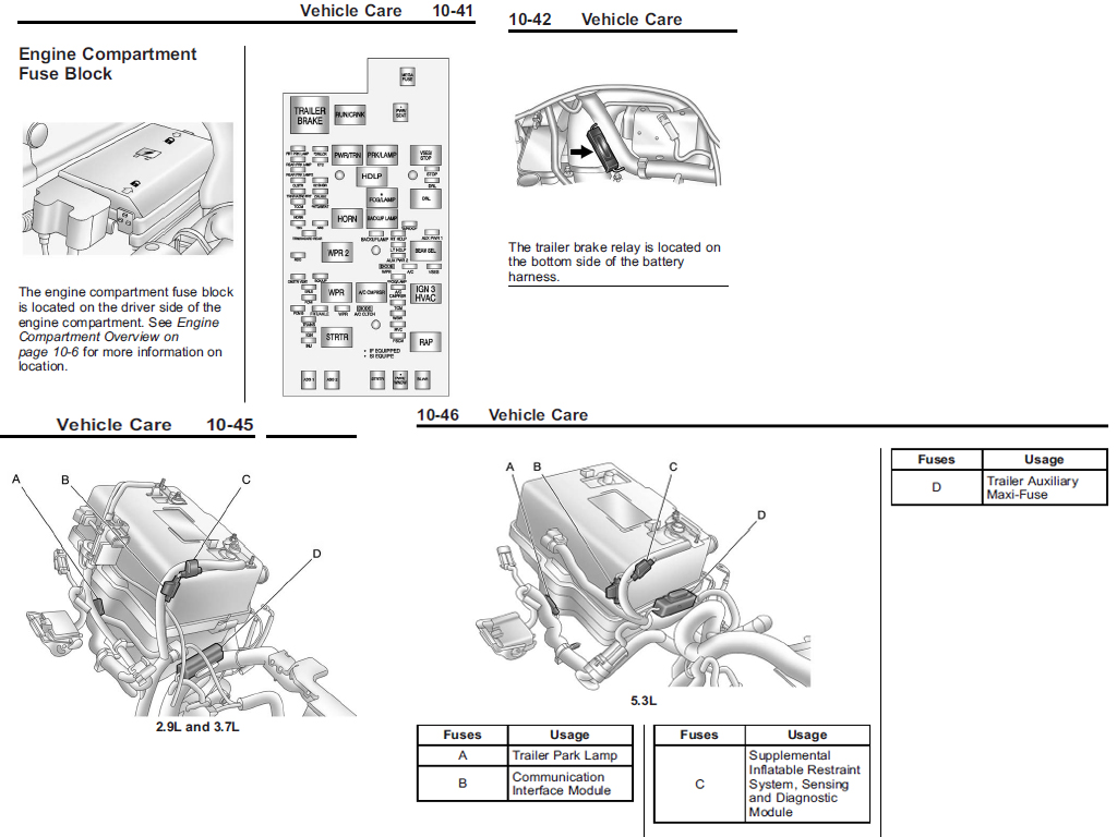 gm wiring diagrams for colorado