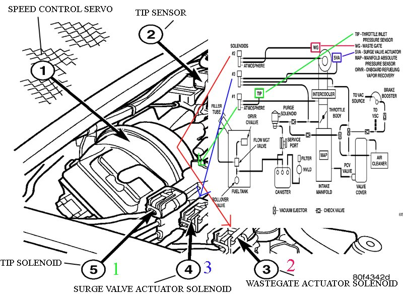 chevy sonic parts diagram
