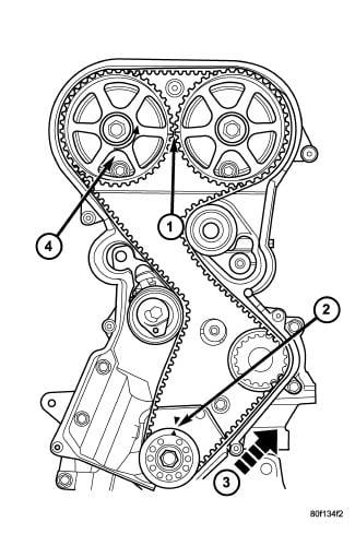dodge caliber 2007 2 ltr diesel timing belt change have