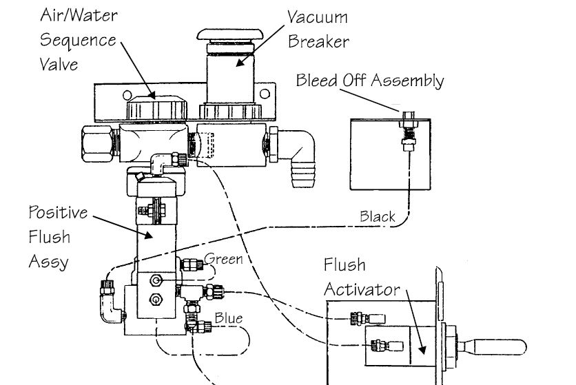 I Have A Microphor Toilet In My Rv Water Will Not Shut Off After. Ford. Thetford Rv Aquaflush Toilet Diagram At Guidetoessay.com
