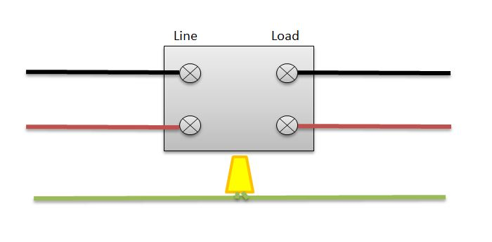What Is The Proper Way To Run The Ground Wire To A Ct410b