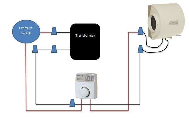 2012 12 05_200213_capture need a honeywell humidifier wiring diagram problem with the wiring honeywell pressure switch wiring diagram at panicattacktreatment.co