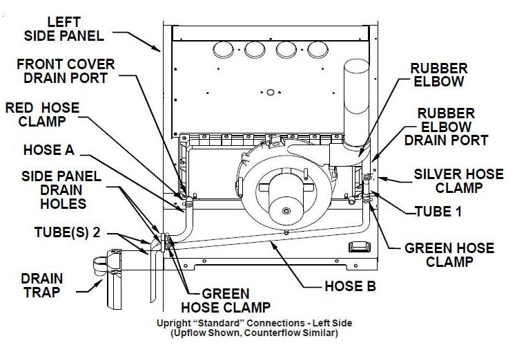 tempstar furnace parts diagram with Arcoaire Parts Diagram on 84520 moreover Rheem Heat Pump Wiring Diagram further Furnace Thermostat Low Voltage Wiring Replacement Limit Switch Hvac Diagram On Coleman moreover 2z80b Need Wiring Diagram Rheem Imperial 80 Plus further Heil Wiring Ladder Diagram.