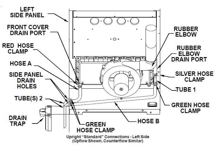 comfortmaker furnace wiring diagram heil furnace parts