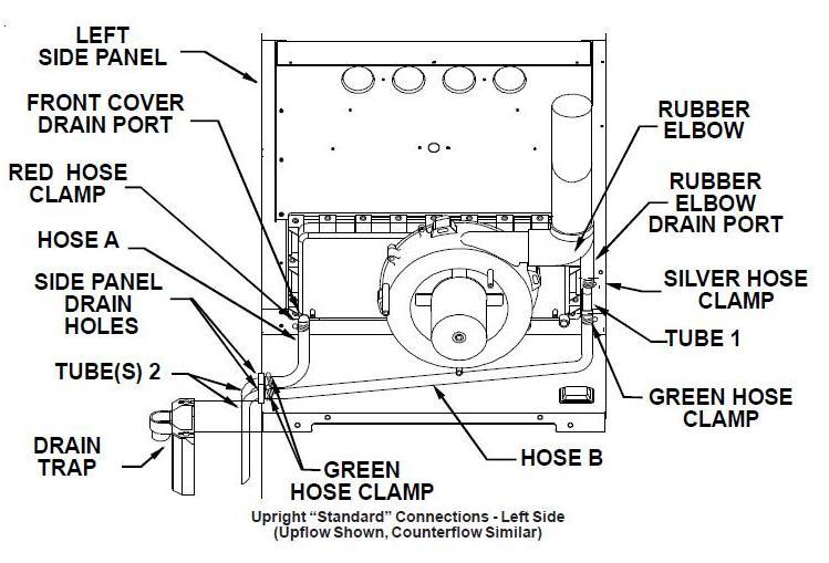 furnace trap diagram