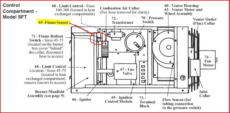 2010 12 05_044109_capture unit heater wiring diagram unit heater troubleshooting \u2022 free Reznor F100 Wiring Diagram at crackthecode.co