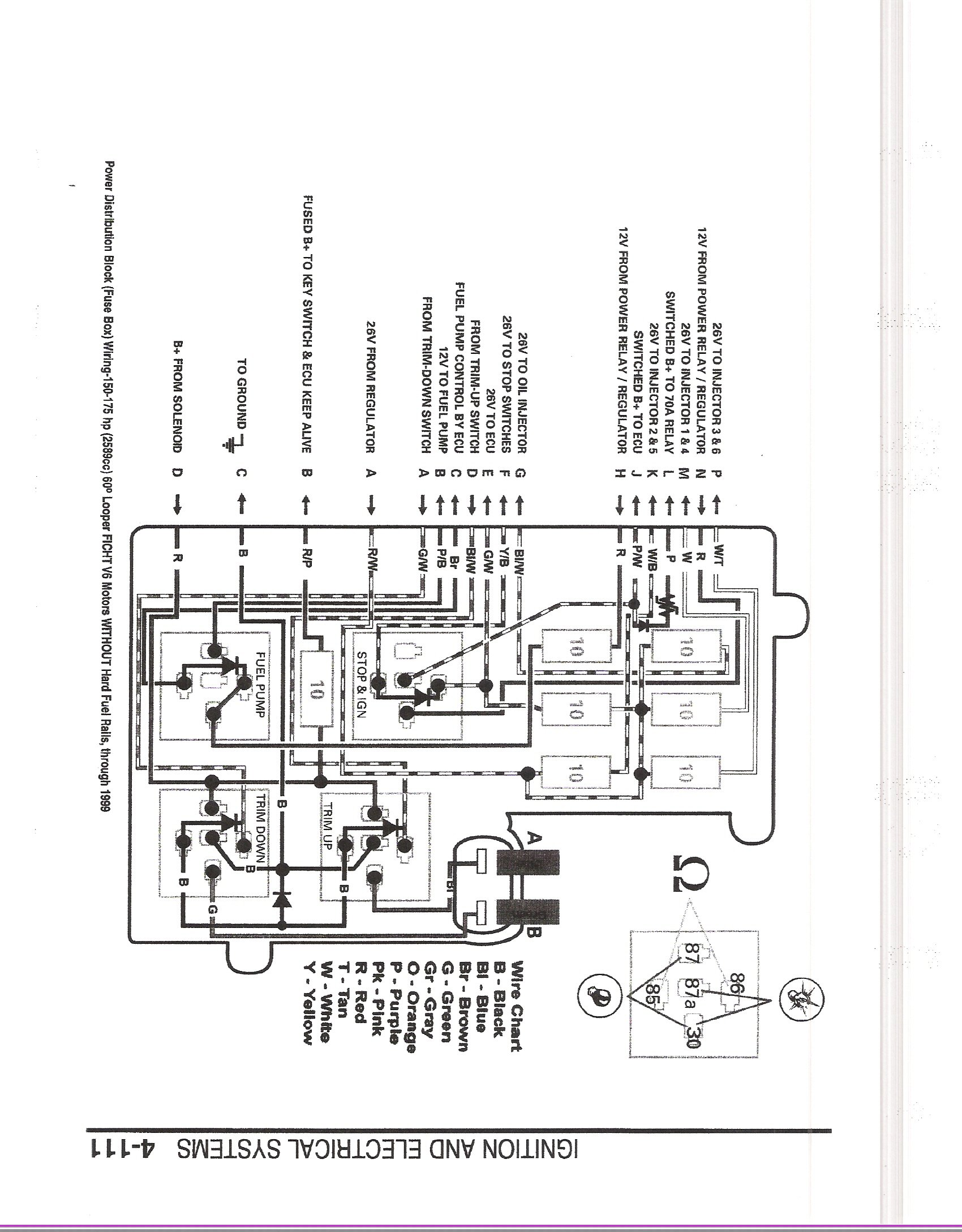 2012 07 11_162256_scan0143 evinrude ficht 175 wiring diagram efcaviation com 2002 Evinrude Ficht 200 at fashall.co