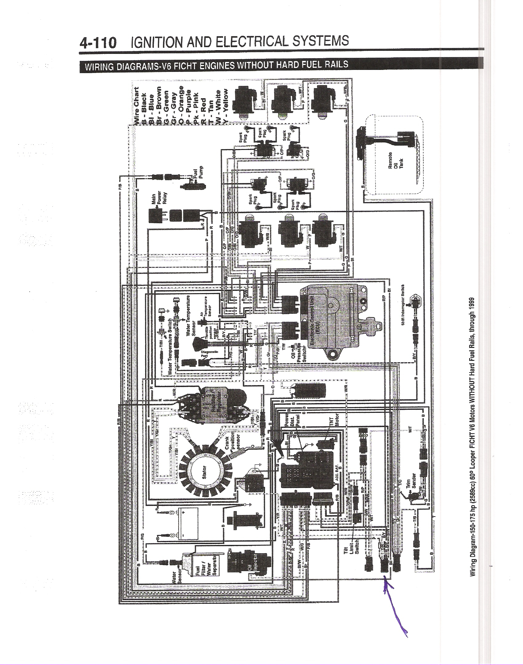 2012 07 11_165340_scan0144 evinrude ficht 175 wiring diagram efcaviation com 2002 Evinrude Ficht 200 at fashall.co
