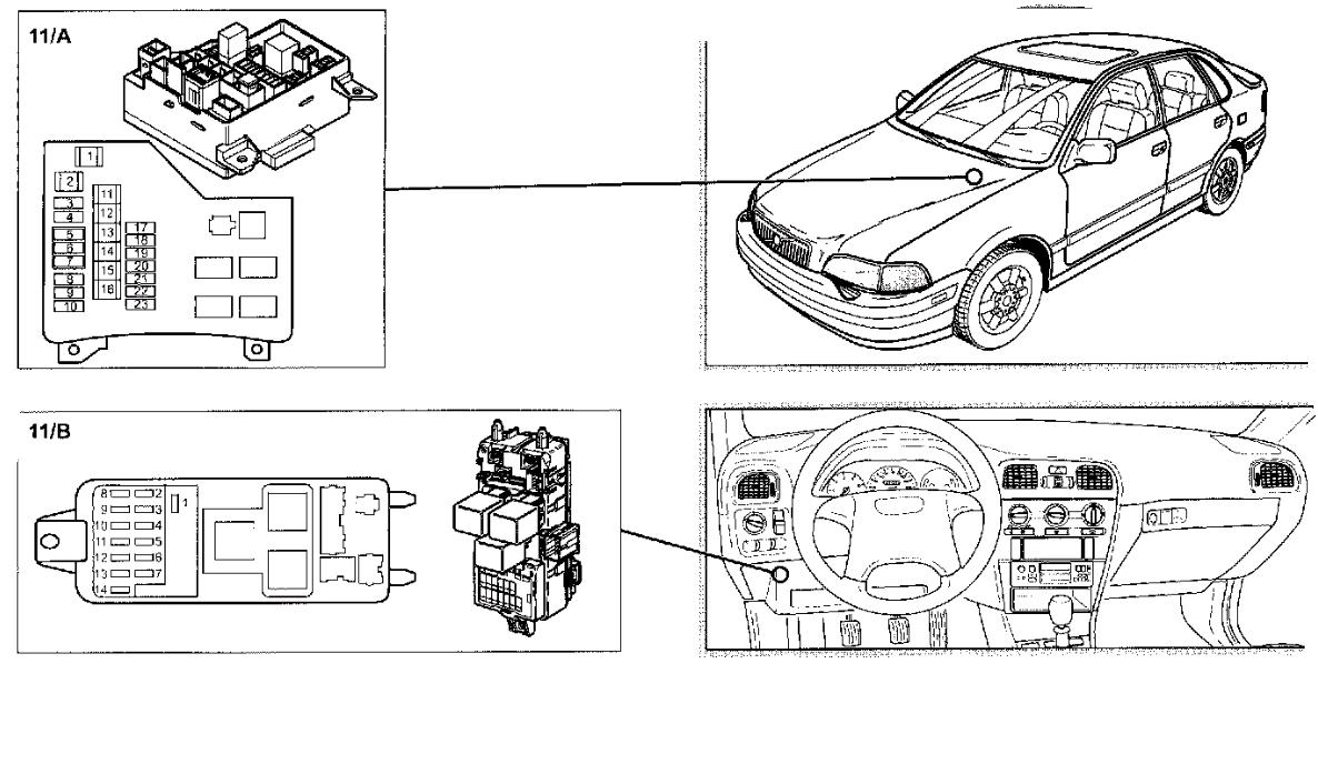 Fuse Box On A Volvo S40 Wiring Diagram Libraries Cabin 2001 V70xc Location Completed Diagrams2001