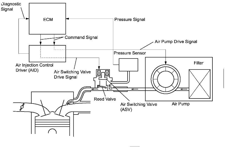 Toyotacorollamatrixowd Toc moreover Toyota Ipsum besides Crank Sensor Resistance furthermore  further Pic X. on toyota tundra wiring diagram