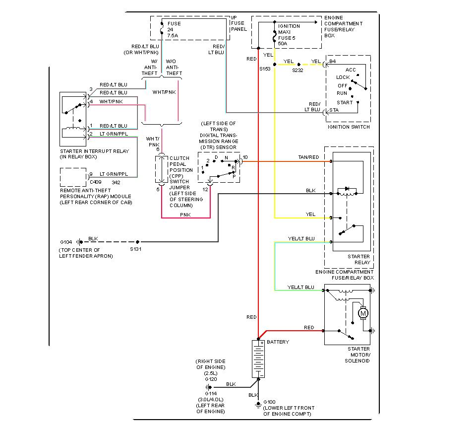 98 Ford Ranger Ignition Wiring Diagrams 2011 Dashboard Diagram The Best 23 Engine