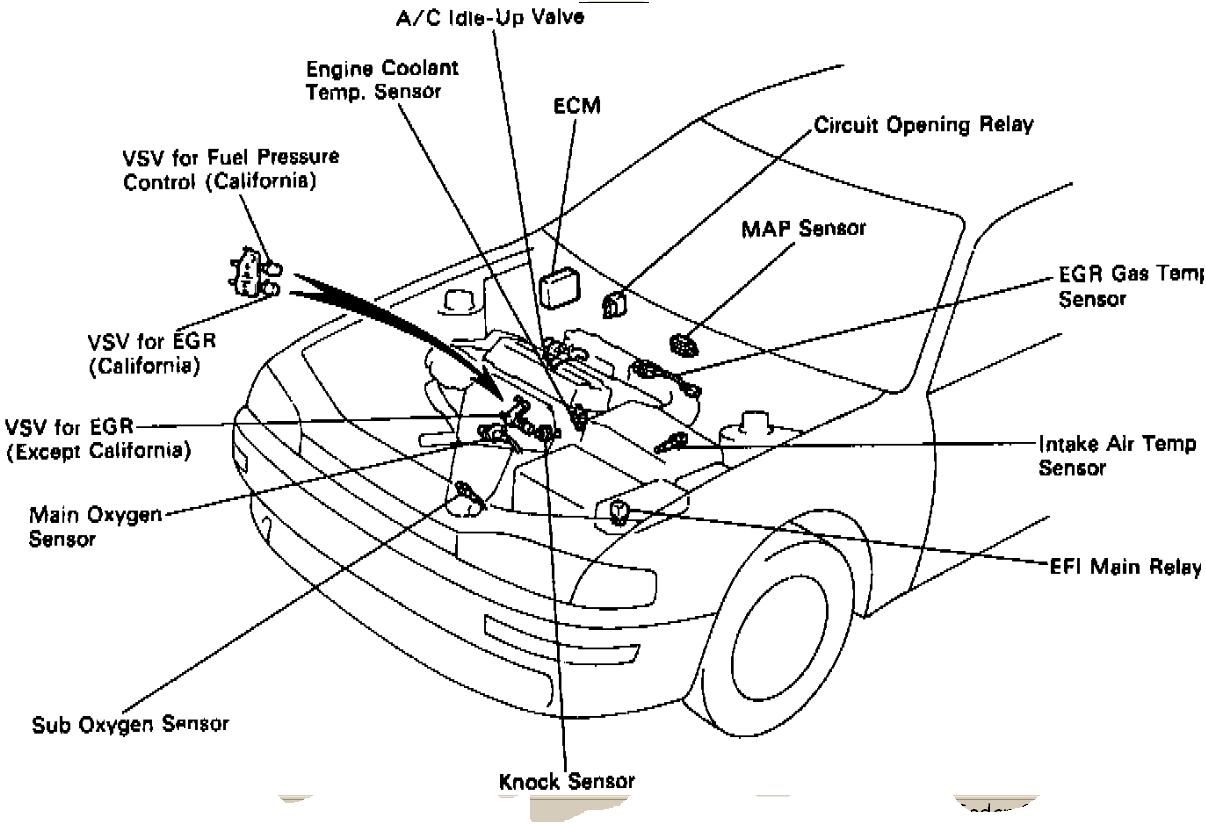 1994 toyota camry engine diagram i have a 1994 camry le 2200 engine with an automatic trans ... 92 camry engine diagram