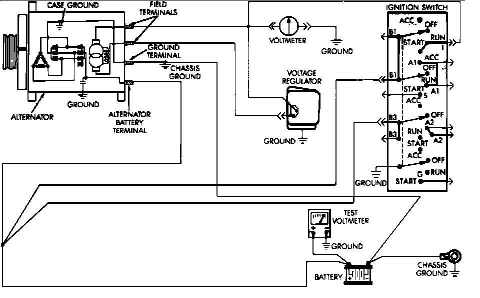1992 Jeep Wrangler Alternator Wiring - Wiring Diagram M2 Jeep Cherokee Alternator Wiring Diagram on