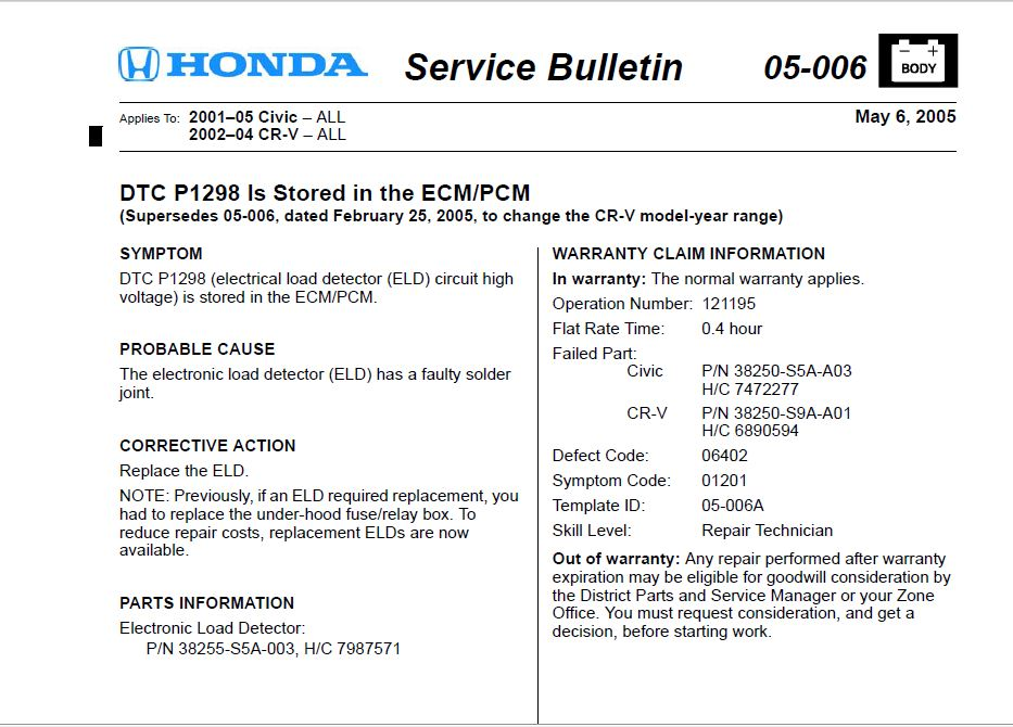 Is this related for my Honda Civic? Air just went on the fritz for my 2001 at about same time as ...