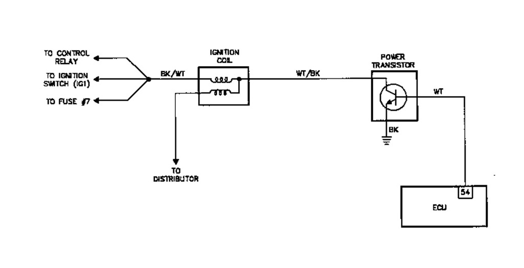 89 Mighty Max Fuse Diagram Wiring Megarh11acswrundumsbackende: 1987 Mitsubishi Mighty Max Ignition Coil Wiring Diagram At Gmaili.net