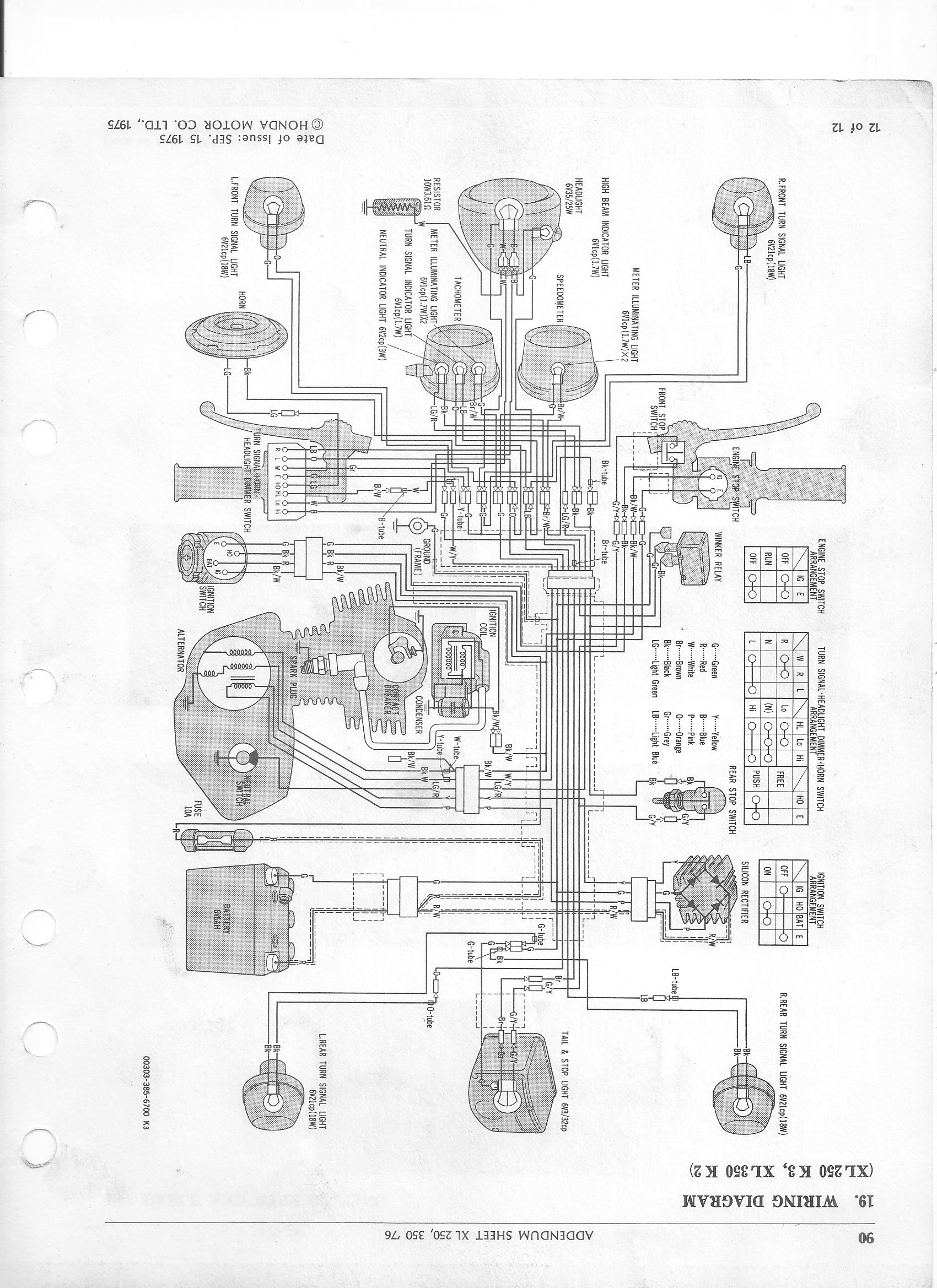 Honda Ca77 Engine Diagram Auto Electrical Wiring 1967 Cl360 Imageresizertool Com 1969 300 Dream Cb500