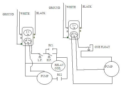 wiring septic floats septic free printable wiring diagrams