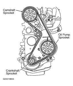 please tell me the settings on the crank pump and cam then same at rh justanswer com Dodge 2.0 Timing Marks For 5.7L Engine Diagram Timing Marks