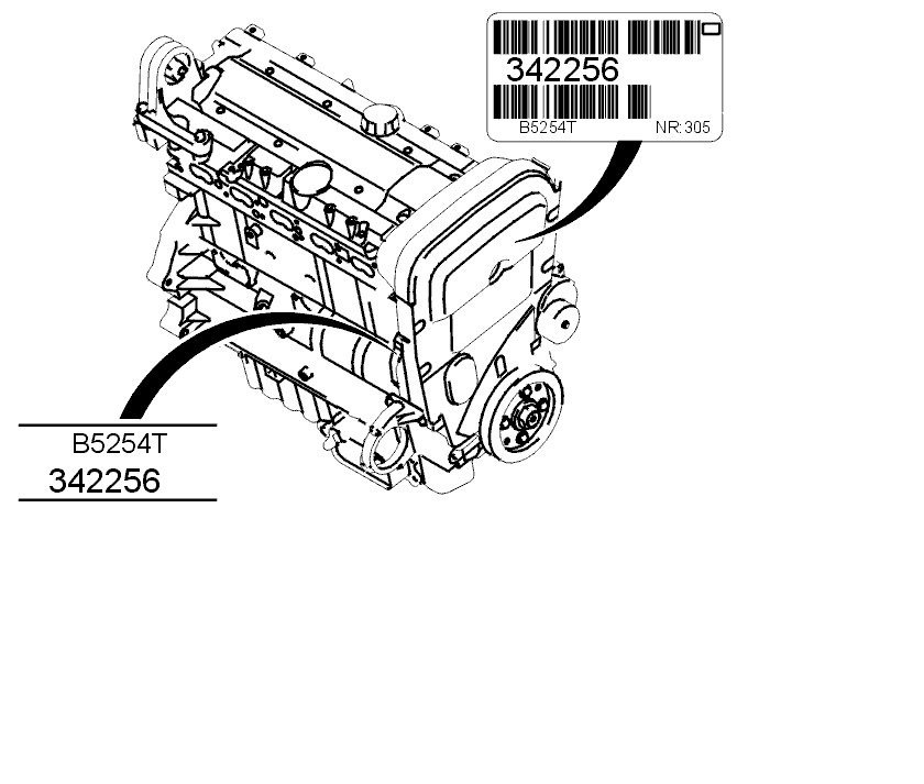 where is the engine number and how do you read it