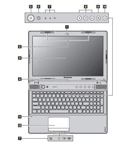 My lenovo ideapad Z570 does not have sound  How do i fix it?