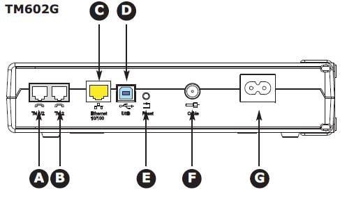 How Do I Attach 2 Laptops To Arris Modem 602g 115