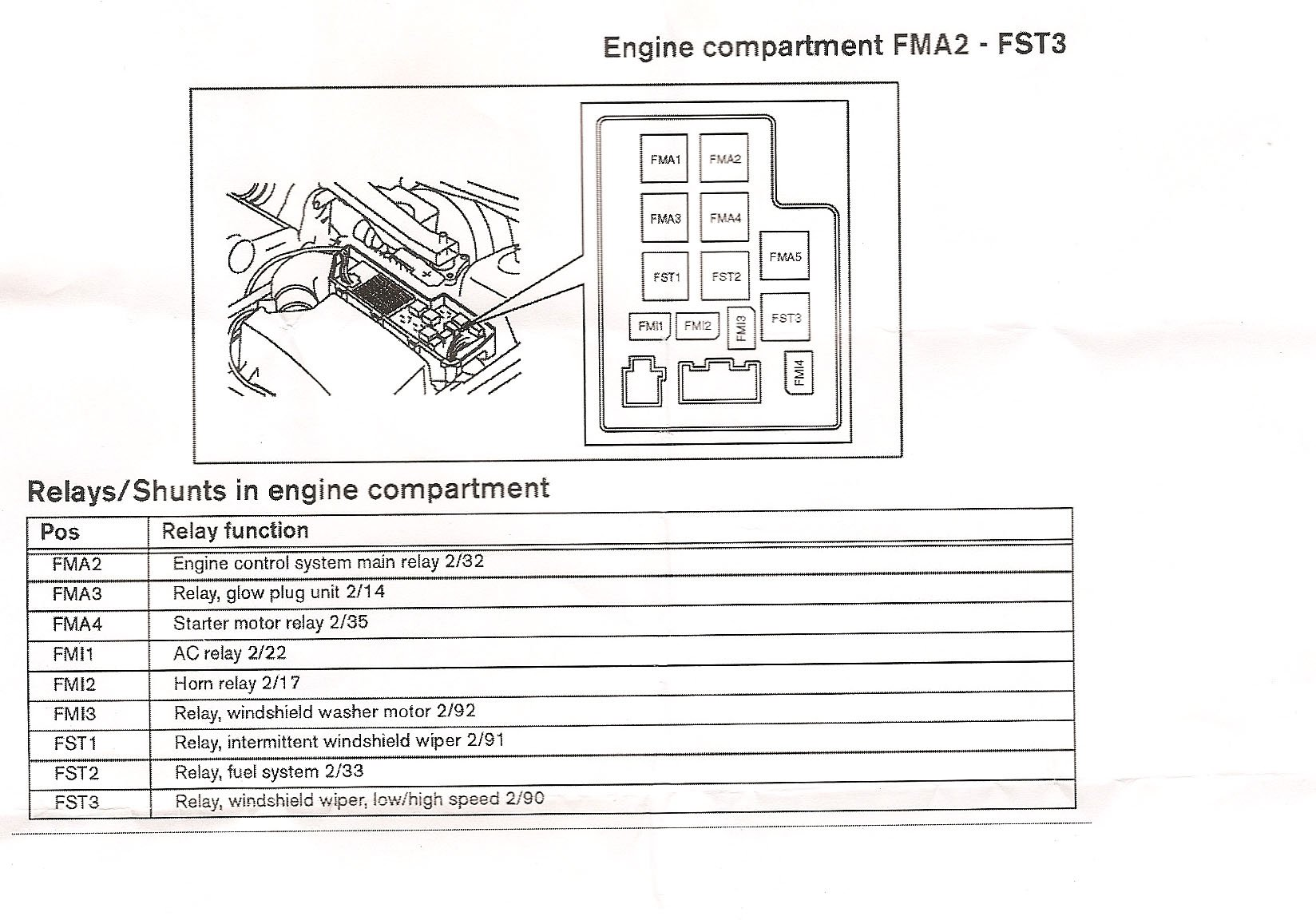 Fuse Box On 2003 Volvo S40 : A few days ago when i went to start my volvo s