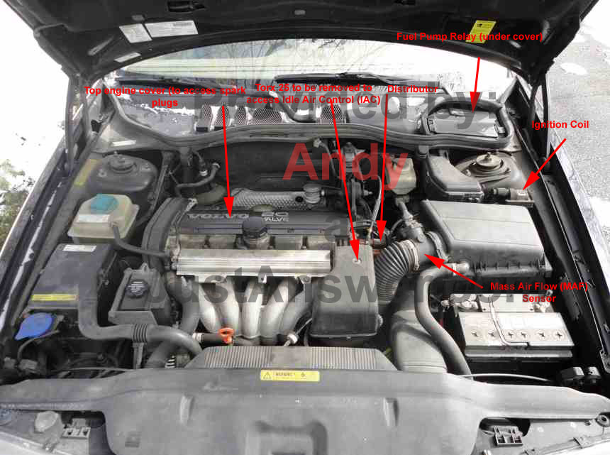 1999 volvo s70 engine diagram wiring diagrams best 2000 volvo s70 engine diagram data wiring diagram 1999 chrysler 300 engine diagram 1999 volvo s70 engine diagram