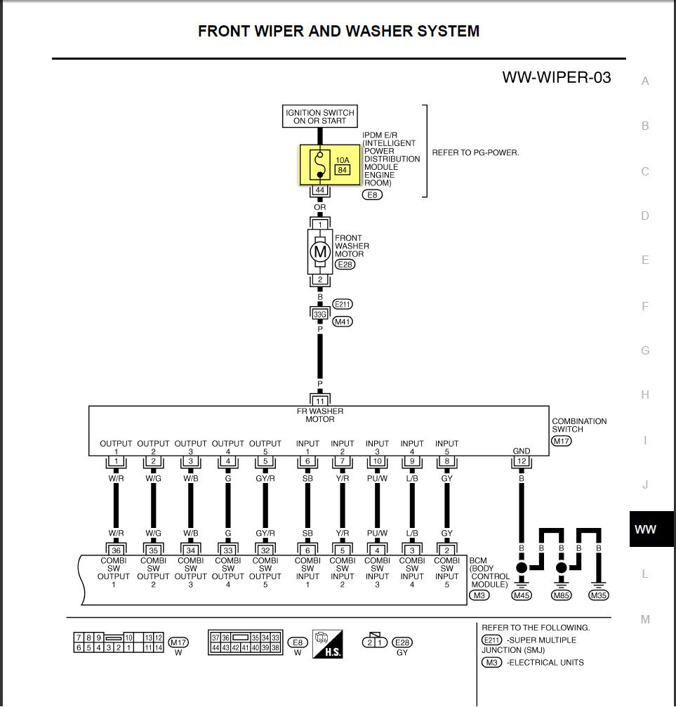 2004 Infiniti Dtr Relay Diagrams Free Wiring Diagram For You Parts 1219999 Fx45 Fuse Fx35 Six Sigma