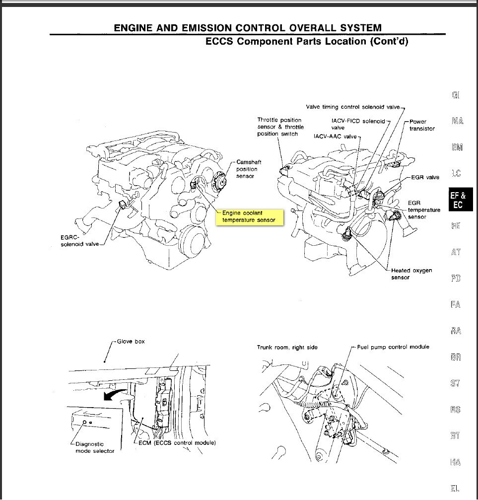 1993 infiniti j30 idling poor acceleration and stalling