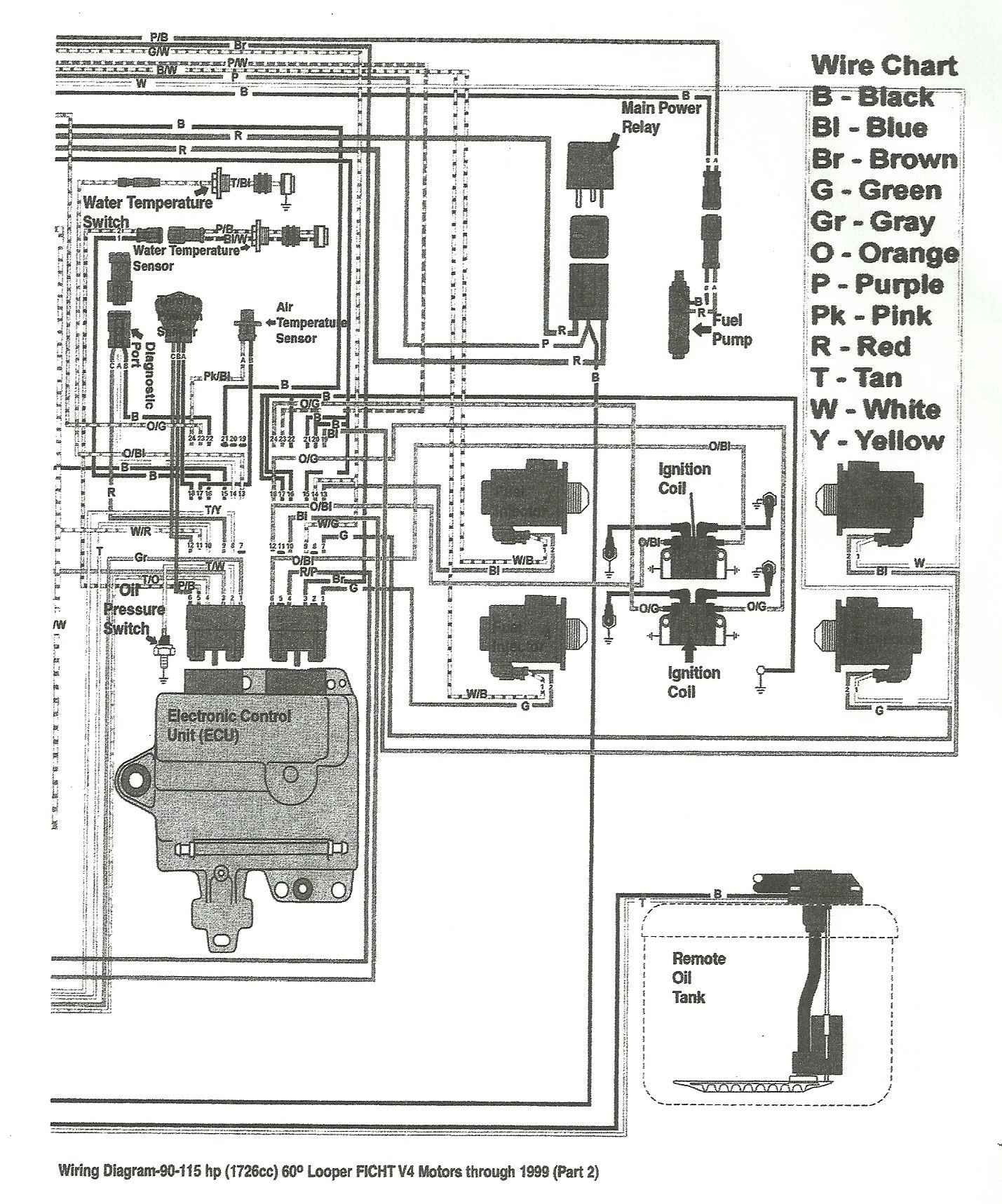 mercruiser tilt trim diagram  parts  wiring diagram images