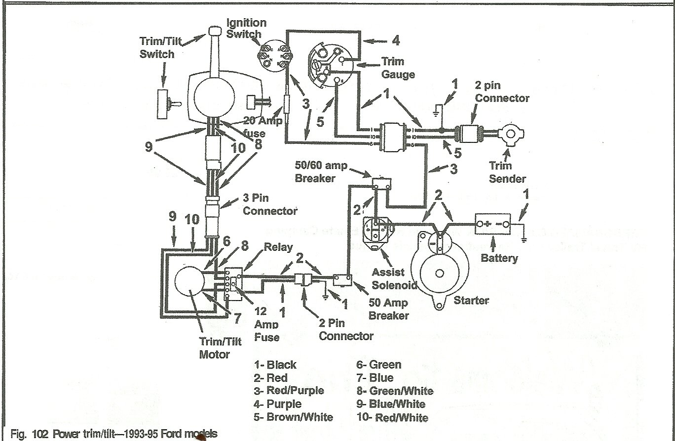 [ZSVE_7041]  Volvo penta 3 wire trim sender wiring diagram | Trim Sender Wiring Diagram |  | diabet-net.ru