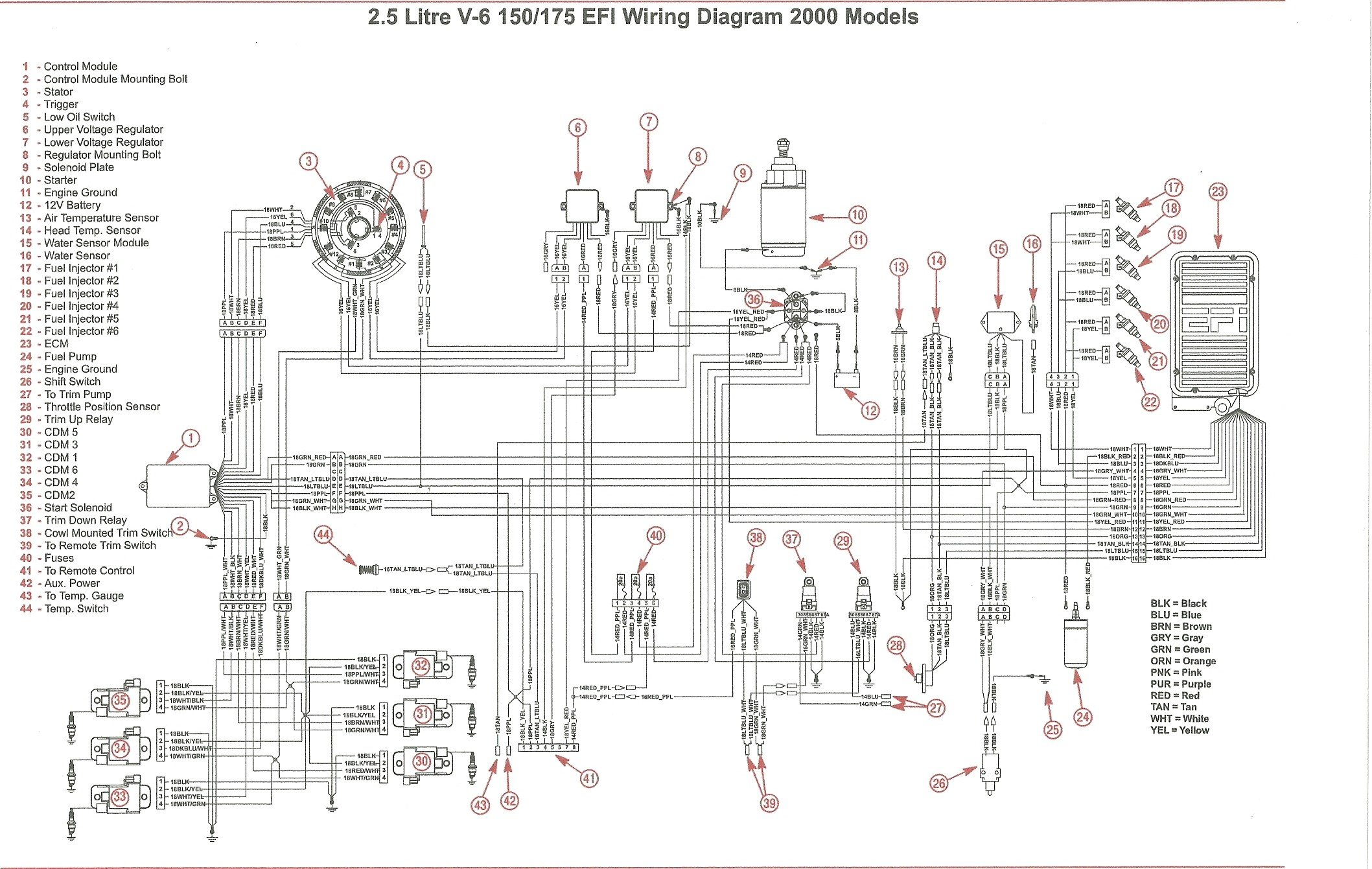 Enchanting Jet Boat Wiring Diagram Images Electrical Diagram Ideas