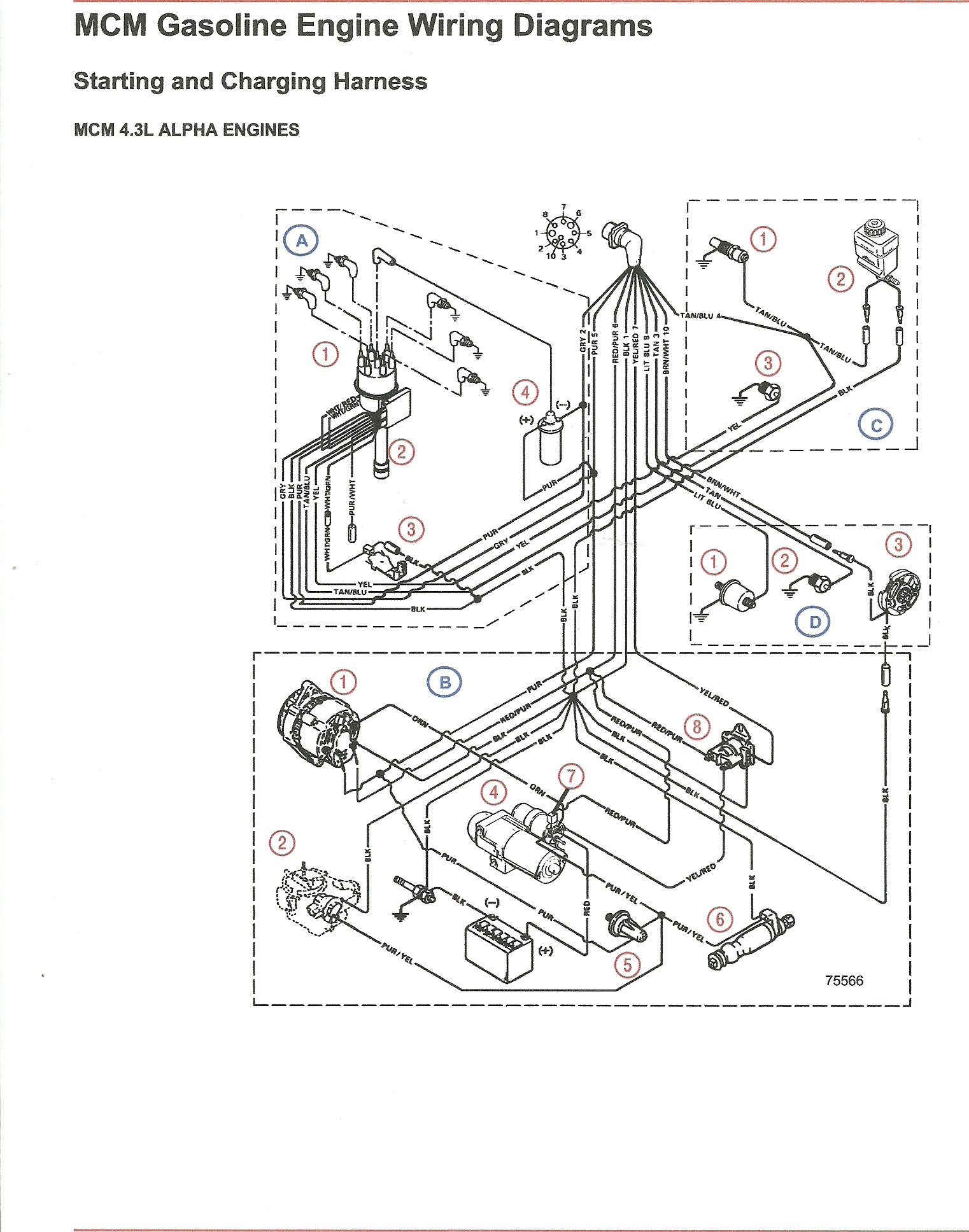 Having A Hard Time Finding The Wiring Diagram For The