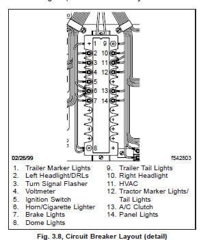 97 Freightliner Fld120 Wiring Diagram - Wiring Diagram