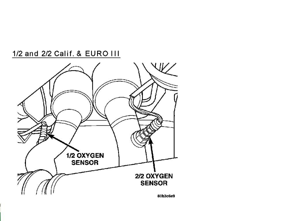 87 jeep cherokee engine diagram 87 chevy s10 engine