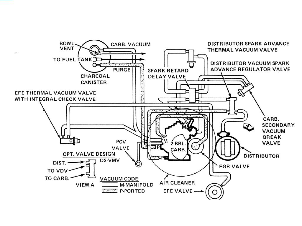 I Need The Vacuum Diagrams For A 1977 Pontiac Grand Prix
