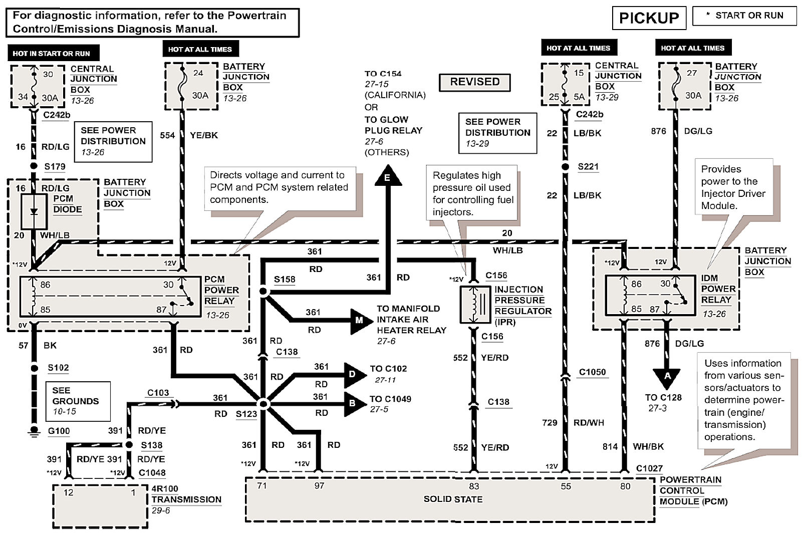2013 06 07_191429_d1 2000 ford f350 7 3 wiring diagram pcm on 2000 download wirning PCM Wiring Harness Connector at gsmportal.co