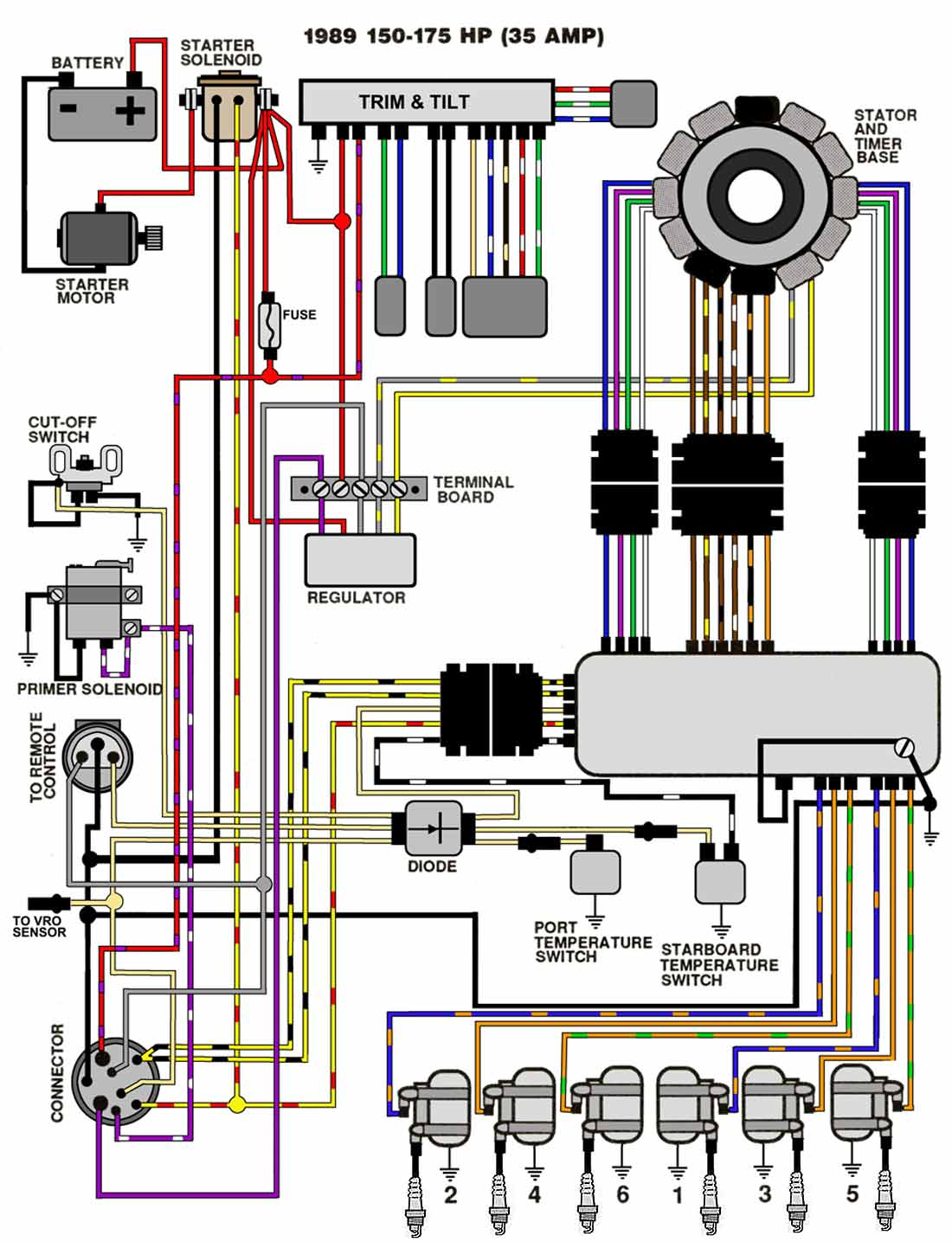 i need a wiring diagram for a 2000 ocean pro 150 hp starter starter hunter wiring-diagram hp wiring diagram #15