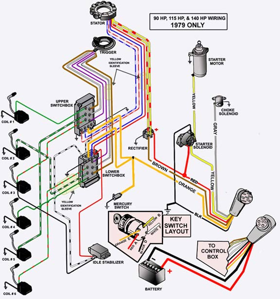 need a schematic for a mercury outboard ser number 599849 1970 mercury outboard wiring diagram