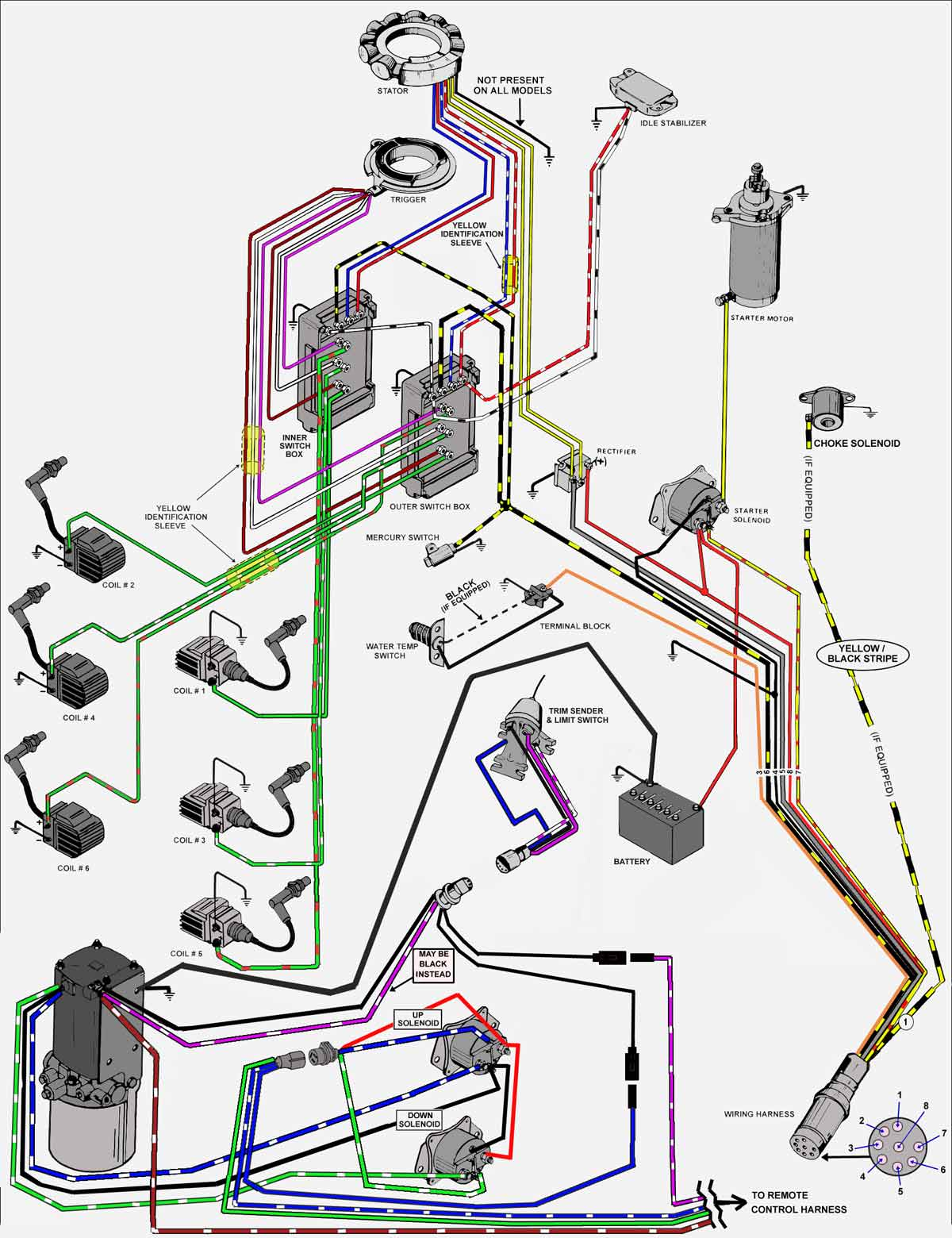 Mariner Outboard Wiring Harness Diagram Opinions About Force I Have A 1987 Mercury 6 Cyl With Tilt And Trim The Unit Are Not On V6