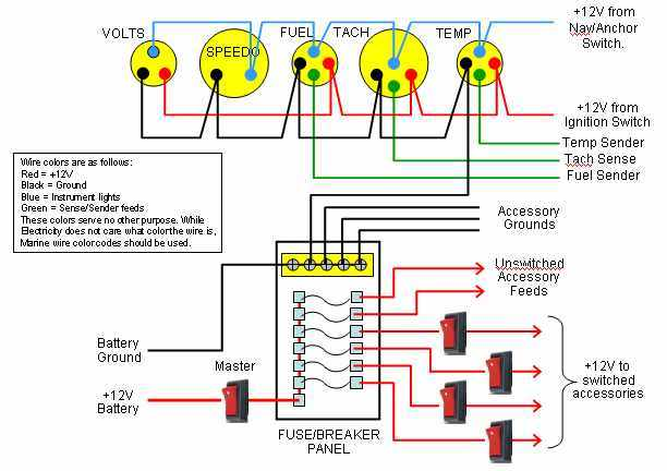2000 Tracker Boat Switch Wiring Diagrams Therh11jlsdgfuer4de: 2001 B Tracker Wiring Diagram At Gmaili.net