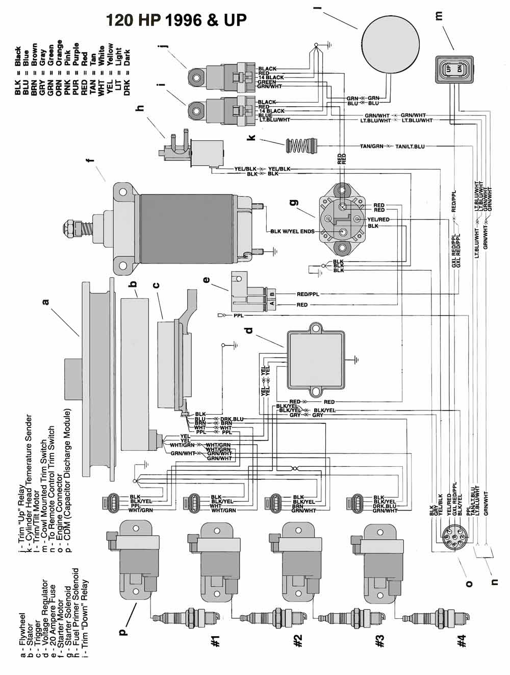 Mercury Force Wiring Diagrams Opinions About Diagram 500 I Have A 1996 Outboard 40 Hp Purchase Solenoid For Rh Justanswer Com 120 Schematic