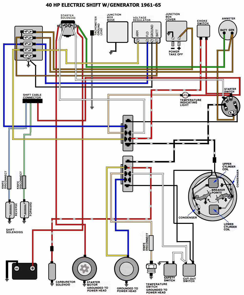 2012 05 02_231525_61_66_40hp i have a 40 hp 1977 with the key switch needing wired can anyone evinrude kill switch wiring diagram at gsmx.co