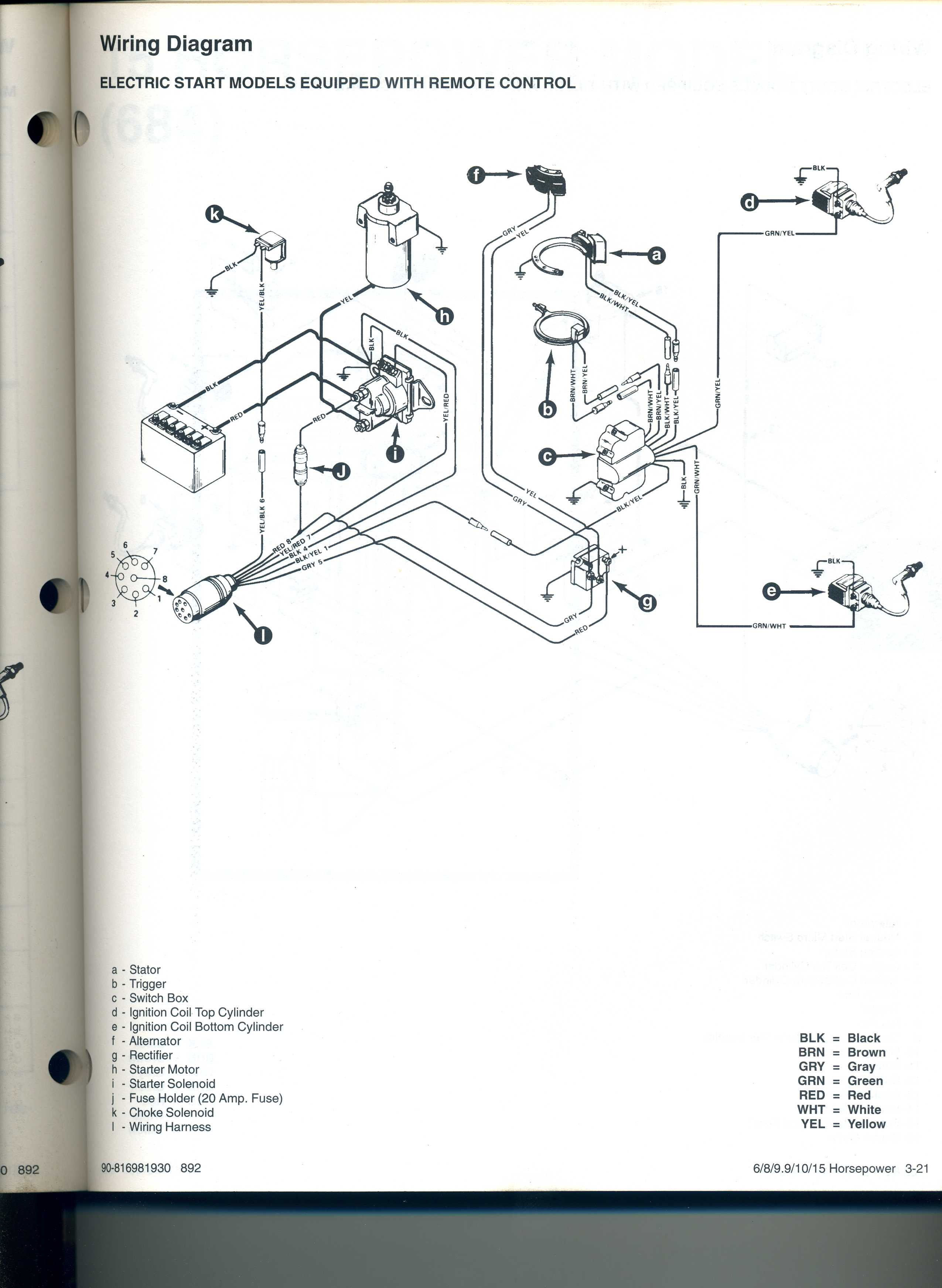 Diagram 1996 Evinrude 9 9 Wiring Diagram Full Version Hd Quality Wiring Diagram T Counter 24 De